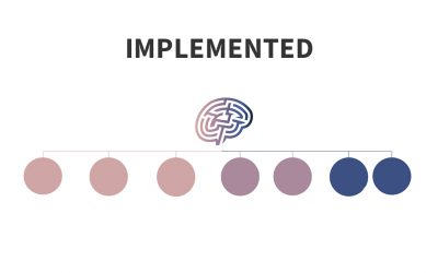 IMPLEMENTED